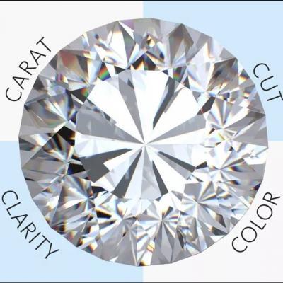 4 C's- Carat, Clarity, Cut, Color