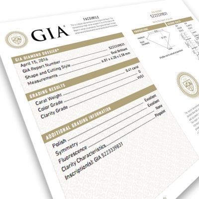 GIA, EGL USA, AGS - Diamond Grading Labs