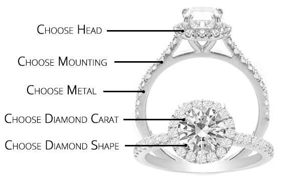 Create Your Engagement Ring