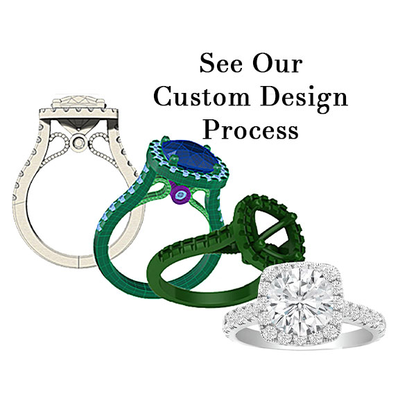 Custom Design Jewelry Process