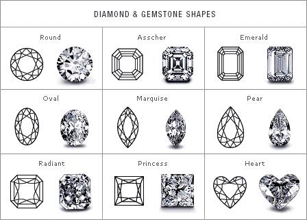 ICJ Diamond Shapes